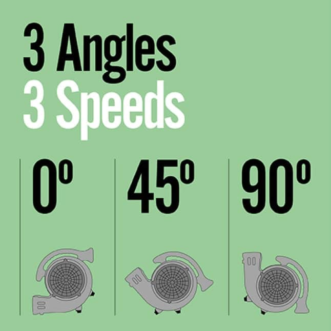 Select the ideal angle and speed to focus airflow in order to help dry and restore wet surfaces.