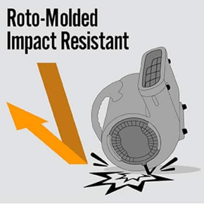 Roto-molded housing comes standard on B-Air® equipment to resist impact in the home or rough work environments.