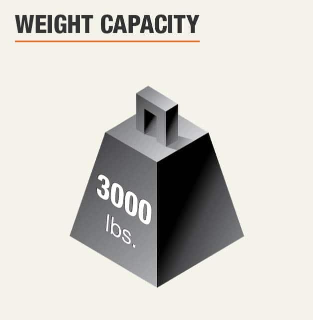 Weight Capacity 3000 lbs.