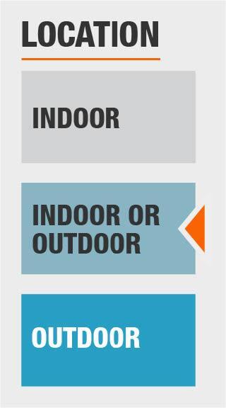 indoor and outdoor