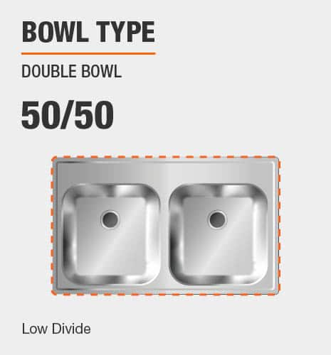 Bowl Type is Double Bowl