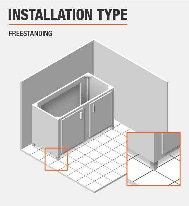 Vanity installation type