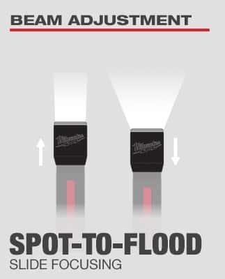 Spot to flood
