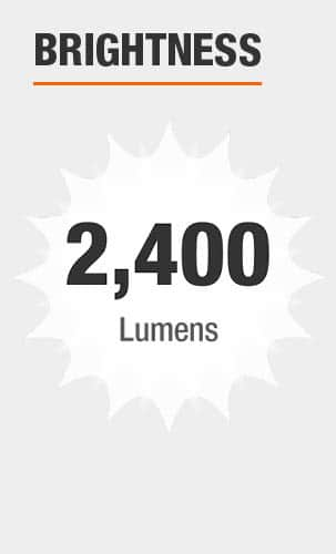 Brightness: 2400 Lumens