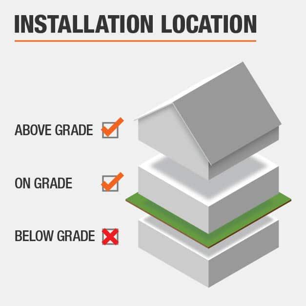 installation location above on grade