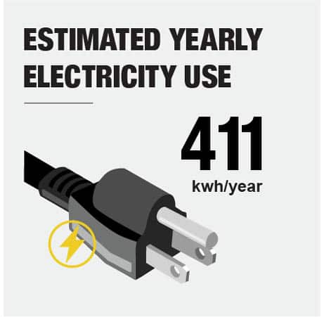 Average Electricity Use