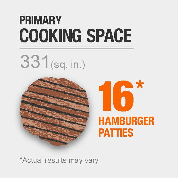 331 sq. in. primary cooking space, fits 16 hamburger patties. Actual results may vary.