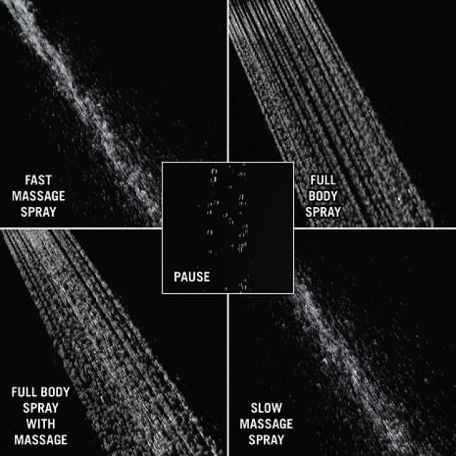 Image is a black background divided into five sections showcasing each of the spray settings: Full, Full w/ Massage, Fast Massage, Slow Massage, Pause