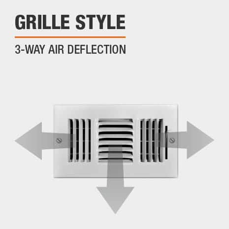 This product has a 3-Way Air Deflection style.