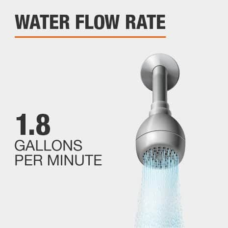 1.8 Gallons Per Minute Flow Rate