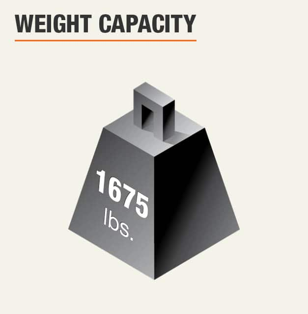 Weight Capacity 1675 lbs.