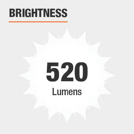 This light's brightness is 520 Lumens.