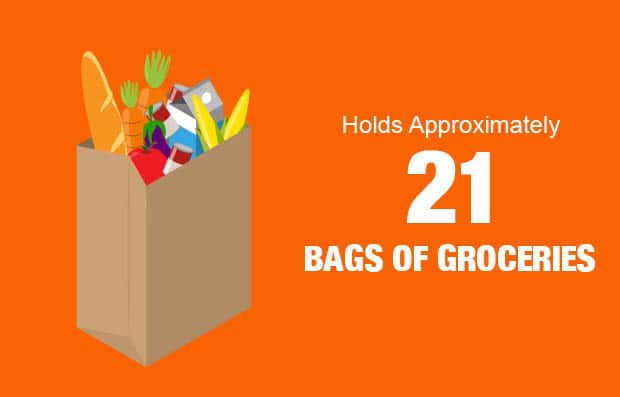 Hold Approximately 22 bags of groceries