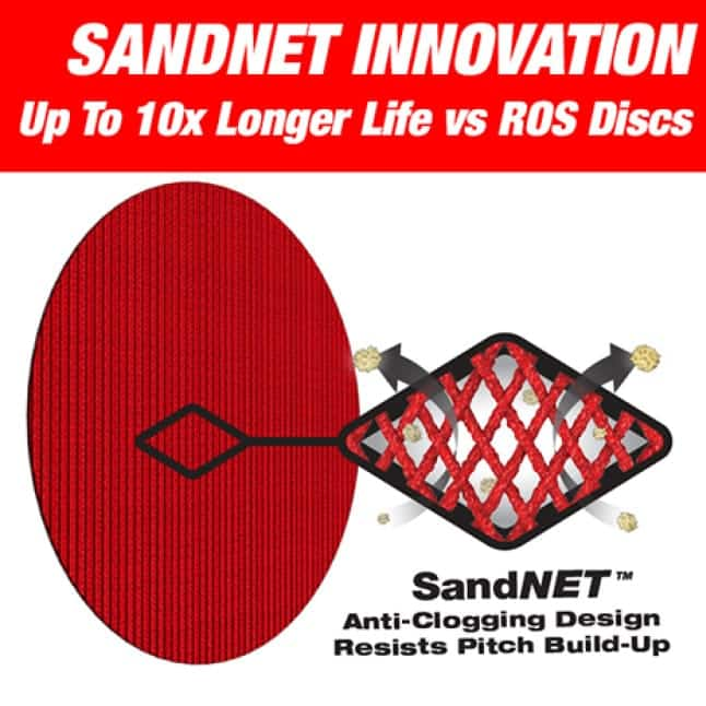 This is an image of SandNet innovation.