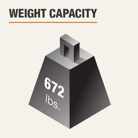Weight Capacity 672 pounds