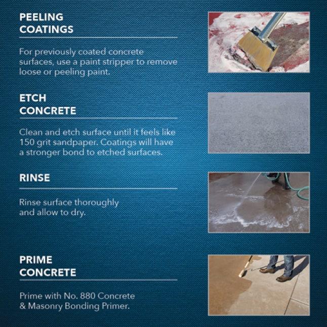 Prep application steps for concrete surfaces