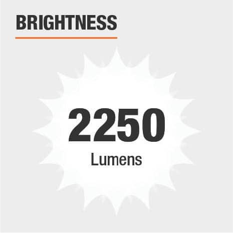 This light's brightness is 2250 Lumens.