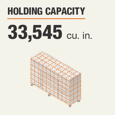 Holding Capacity 33545 Cubic Inches