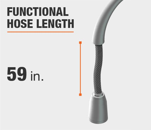 Hose Functional Length