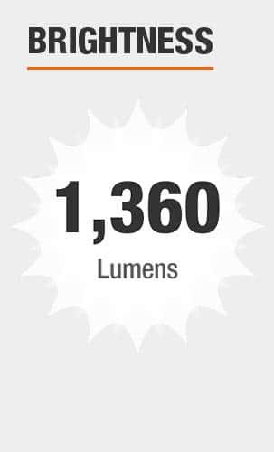 Brightness: 1360 Lumens