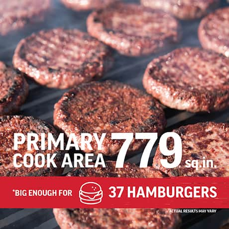 Primary cook area of 779 sq. in. is big enough for 37 hamburgers.