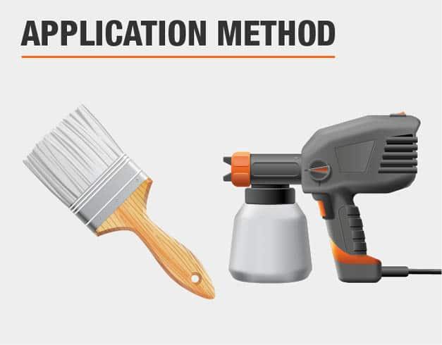 Application Method
