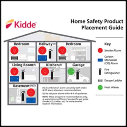 Kidde recommended fire extinguisher placement