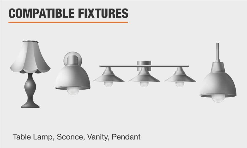Compatible Fixtures
