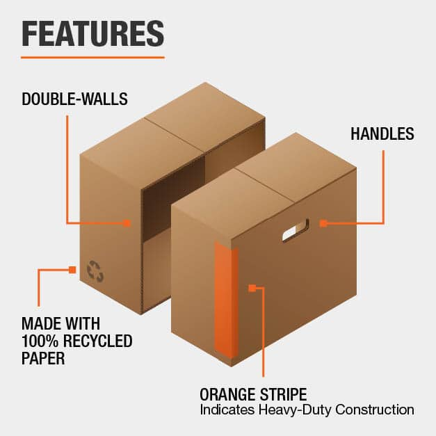 Recyclable doubled walled moving box with handles