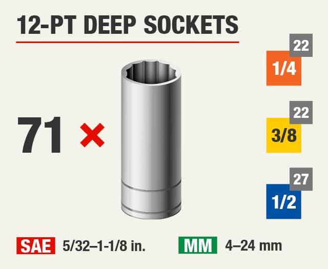 12-Pt Deep Sockets