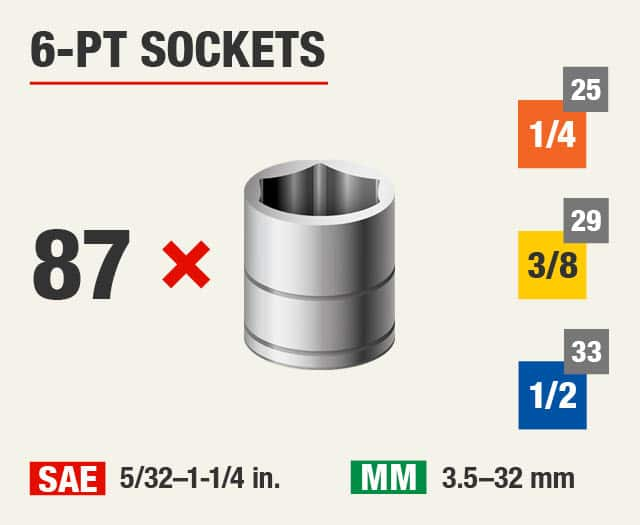 6-Pt Sockets