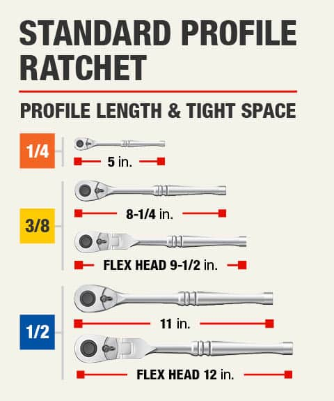 Profile Length and Tight Space