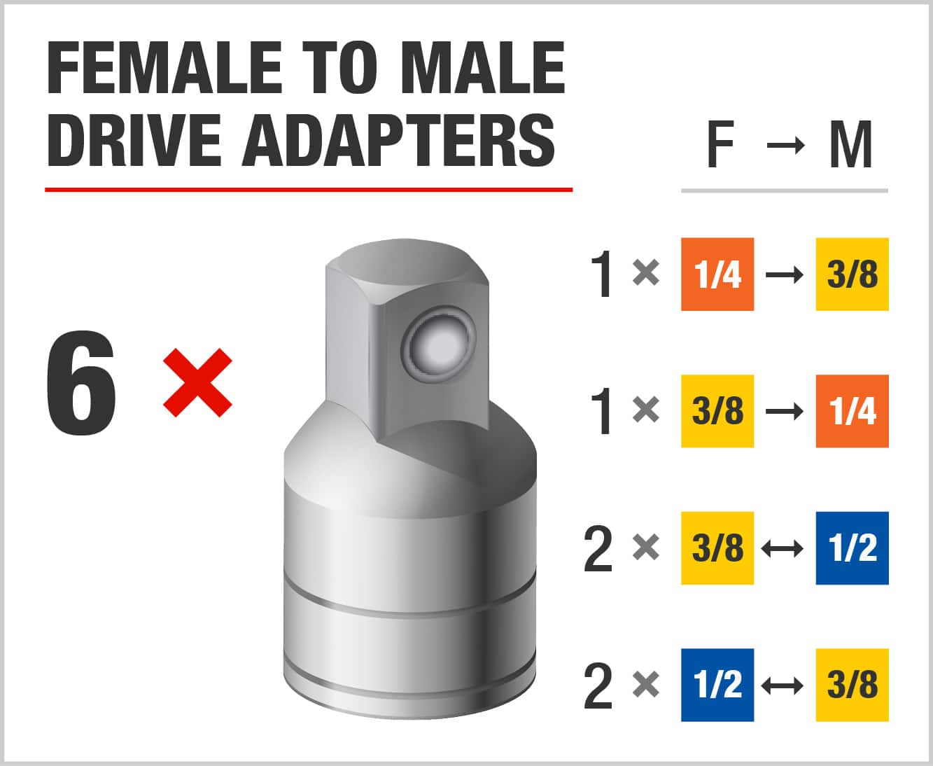 Female to Male Drive Adapters