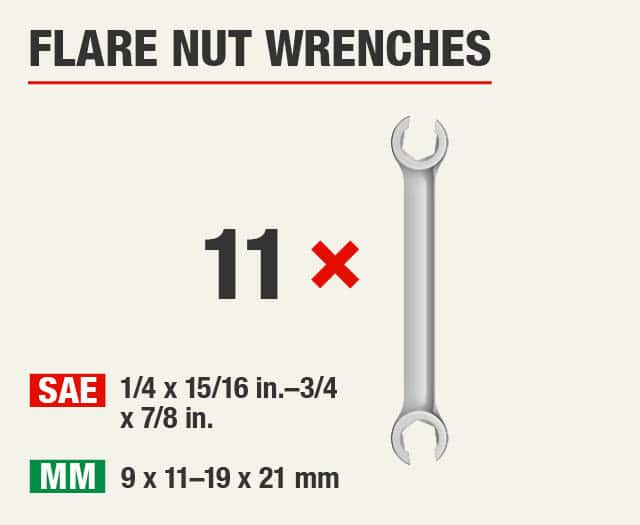 Flare Nut Wrenches