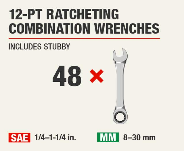 12-Pt Ratcheting Combination Wrenches