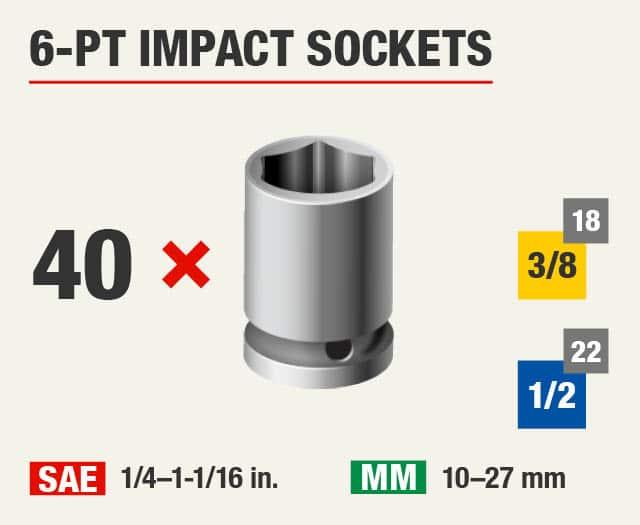 6-Pt Impact Sockets