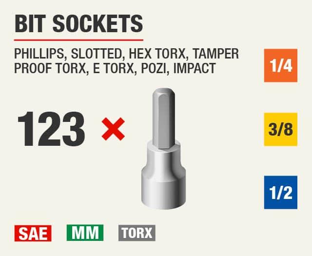 Bit Sockets