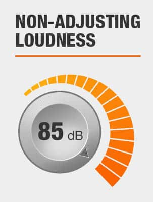 Non-Adjusting Loudness