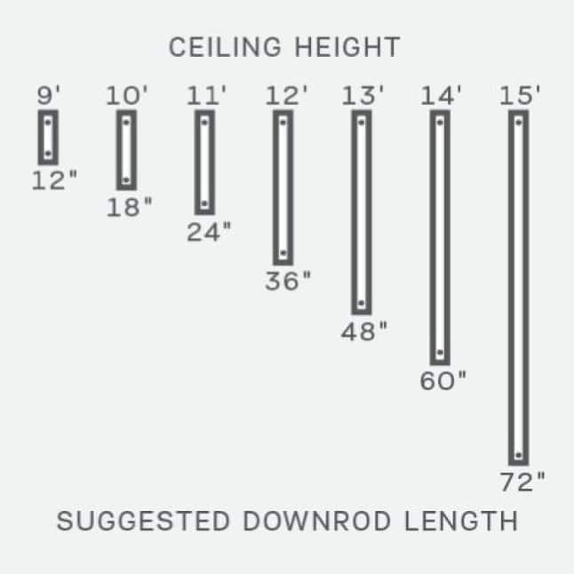 Ceiling fan includes downrod