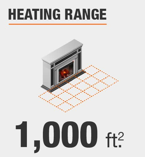 Heating Range