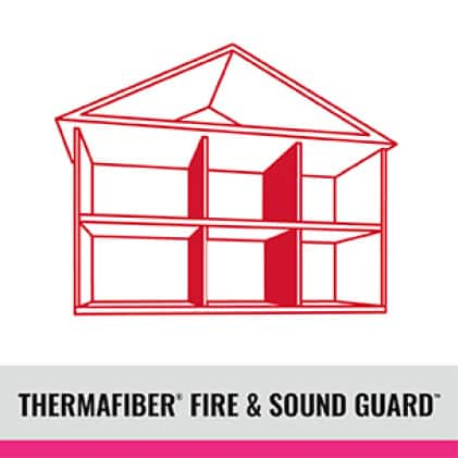 House diagram for Thermafiber Fire and Sound