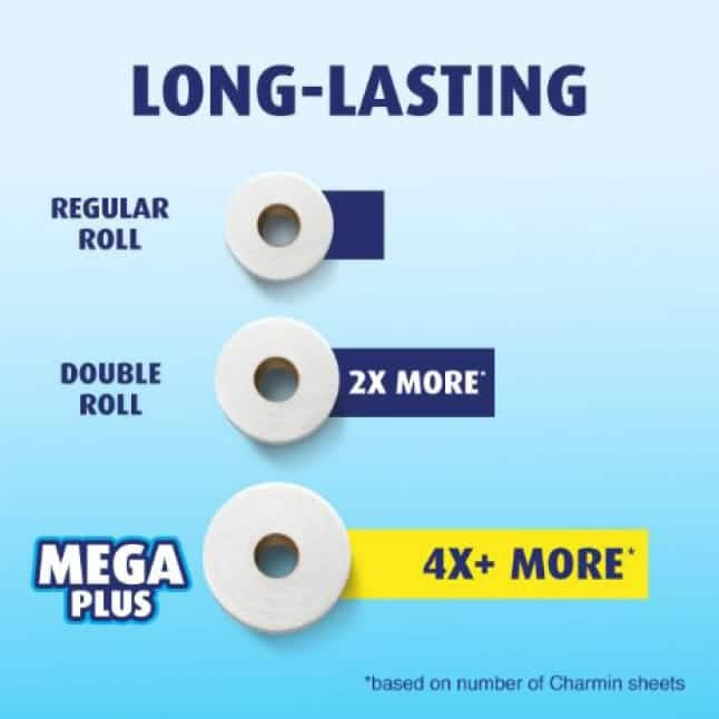 Charmin offers large roll sizes for convenience. Get the strength you love, just more of it.