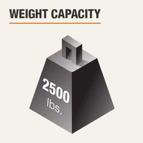 Weight Capacity 2500 pounds