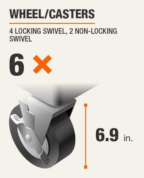Wheel/Casters 4 LOCKING SWIVEL, 2 NON-LOCKING SWIVEL, 6 wheels 6.9 inches high.