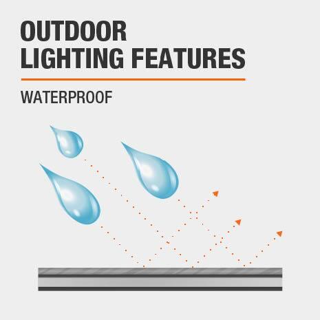This light is waterproof.