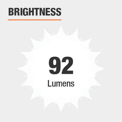 This light's brightness is 92 Lumens.