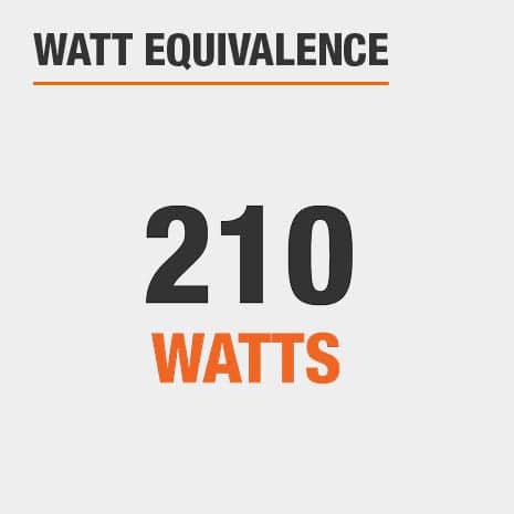This light has a watt equivalence of 90 watts.