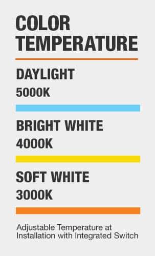 Color Temperature: Soft White 3000K, Bright White 4000K, Daylight 5000K
