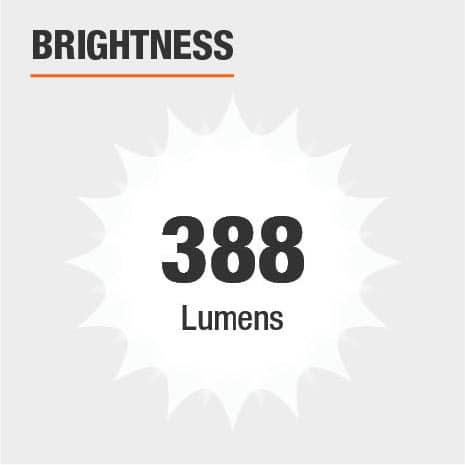 This light's brightness is 388 Lumens.