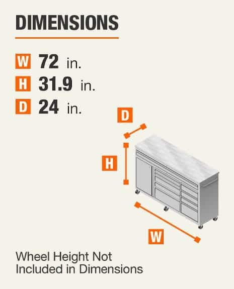 Dimensions 72 inches wide, 31.9 inches high, 24 inches deep. Wheel height not included In dimensions.